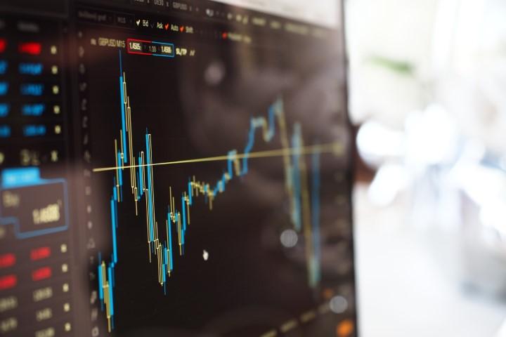financiele analyse